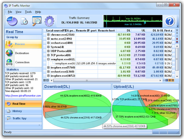 Click to view IP Traffic Monitor 3.2 screenshot